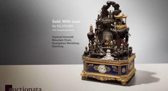 Auktionsrekord: Chinesische Automatenuhr erzielt Höchstzuschlag von 3,37 Millionen Euro