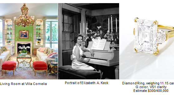 Collection of LA Philanthropist Elizabeth A. Keck